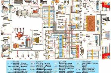Обозначения системы в 2121