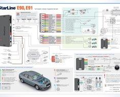 Схема подключения E90 и E91