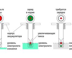 Так обозначаются цвета индикаторов на АКБ.