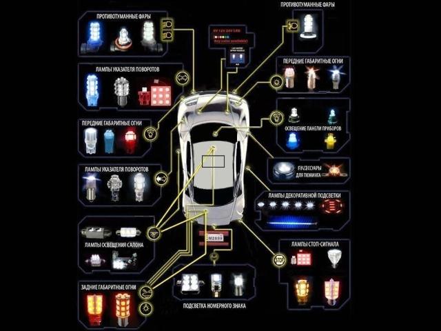 Схематическое обозначение лампочек в авто