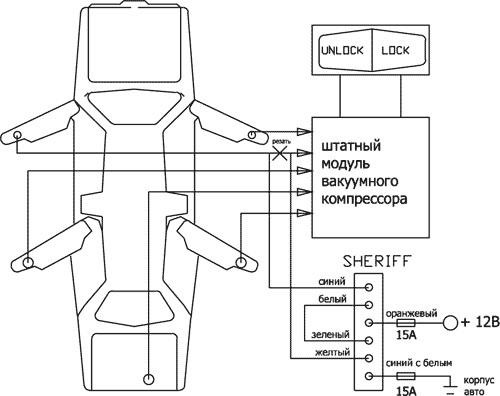 Простая схема подключения для модели APS-2500