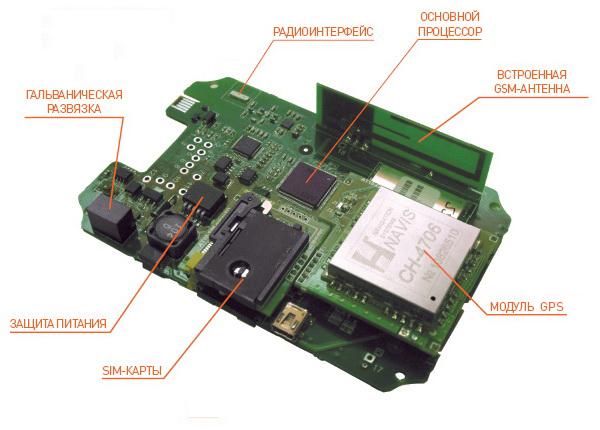 Конструктивная схема GPS-маячка