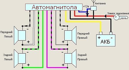 Универсальная схема подключения